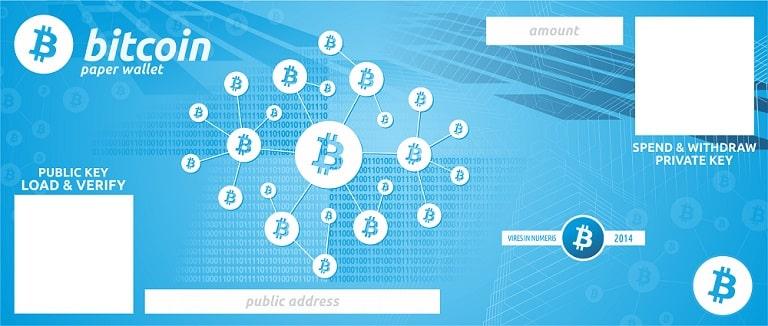 jak zrobić papierowy portfel bitcoin