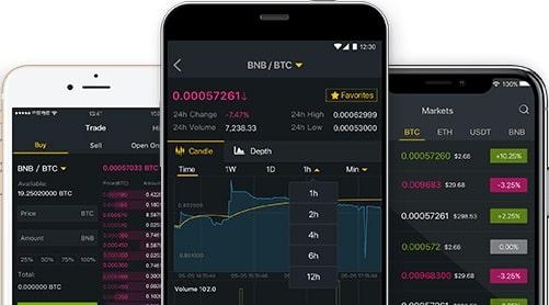 giełda binance aplikacja mobilna